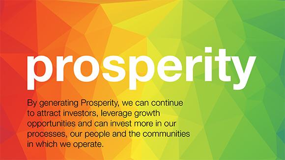 Economic Responsibility Prosperity Sappi Global